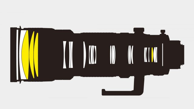 Nikon200_400mm